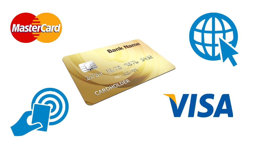 м=использование кредитной карты